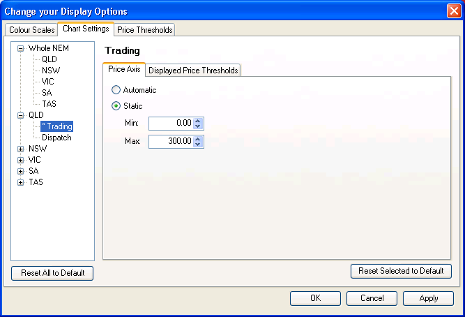 DisplayOptions_ChartSettings_PriceAxis