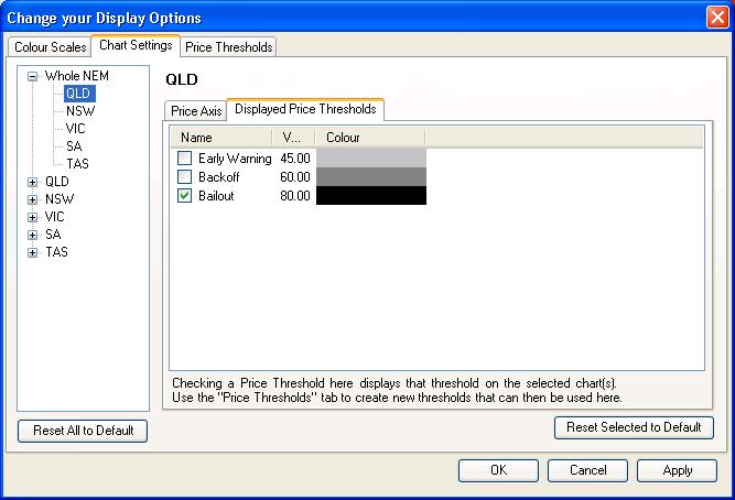 DisplayOptions_ChartSettings_PriceThresholds